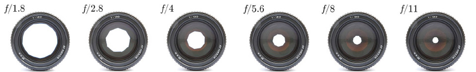 "basler vision campus - lens selection - examples of apertrure ""Lenses with different apetures"" von KoeppiK - Eigenes Werk. Lizenziert unter CC BY-SA 3.0 über Wikimedia Commons."