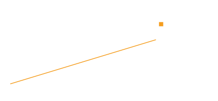 Comparsion of Cameras with Usb 3.0 vs. GigE-Interface
