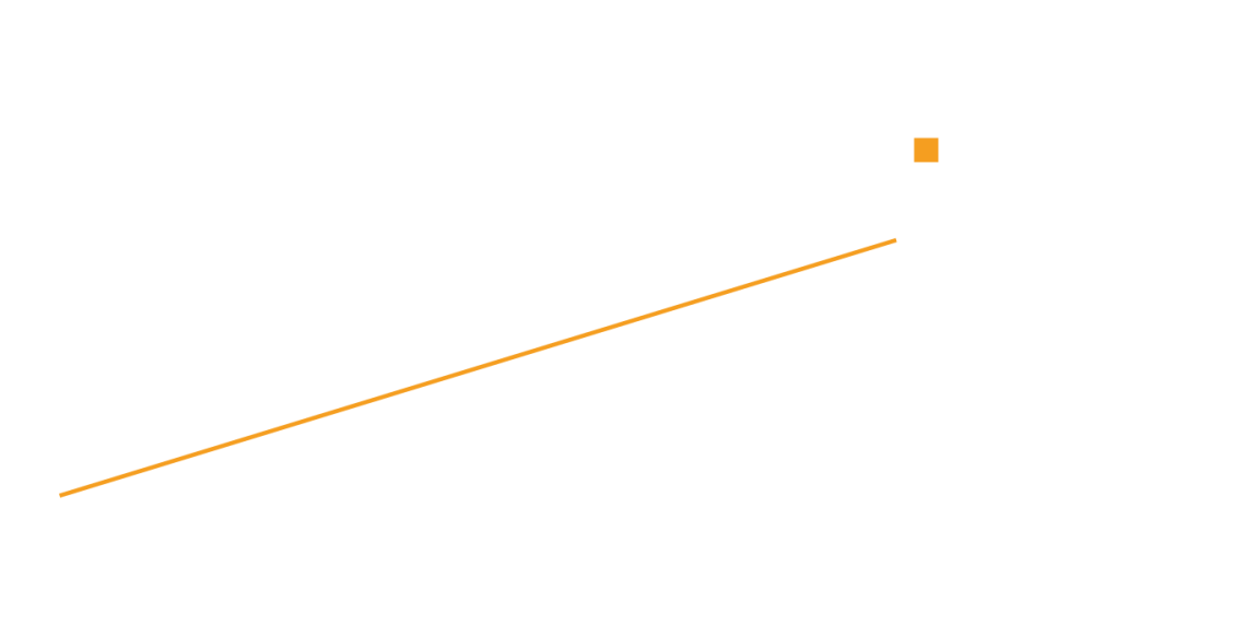 Comparison of the distribution based on product introduction