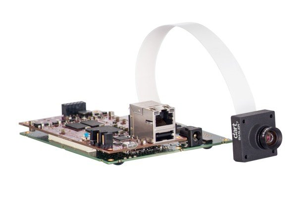 Embedded Vision Kits